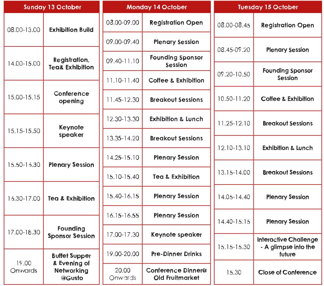 LUCID P Programme